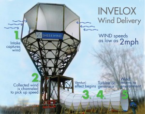 SheerwindSystem